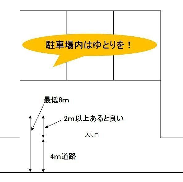 前面道路が狭い月極駐車場の配置(レイアウト)例です。